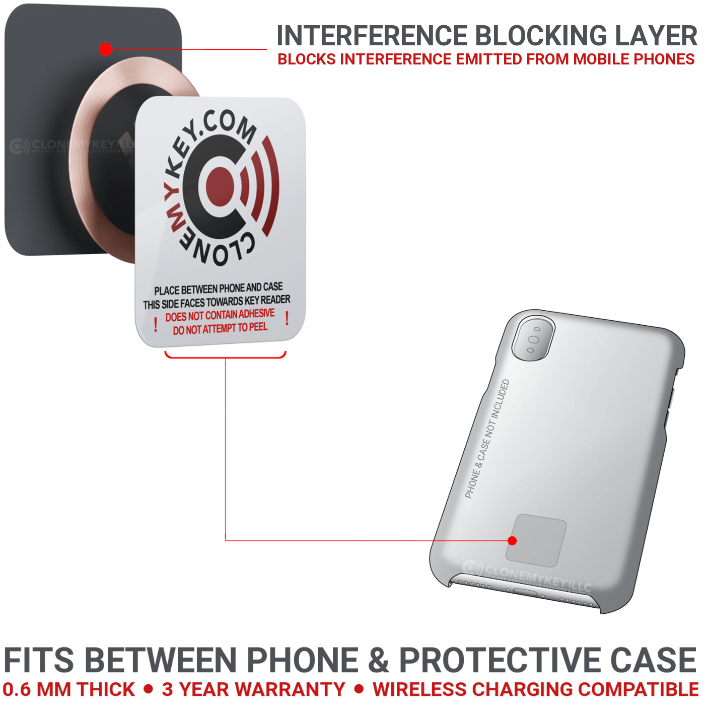 RFID Mobile Key - Fits between phone and case